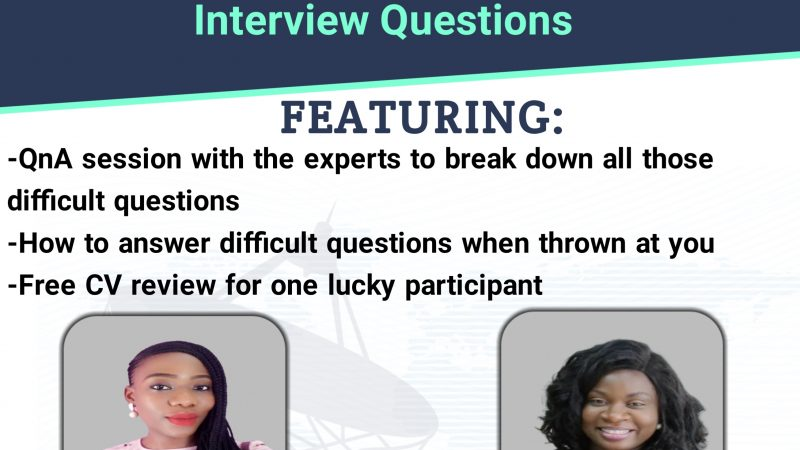 Demistifying Your Difficult Interview Questions